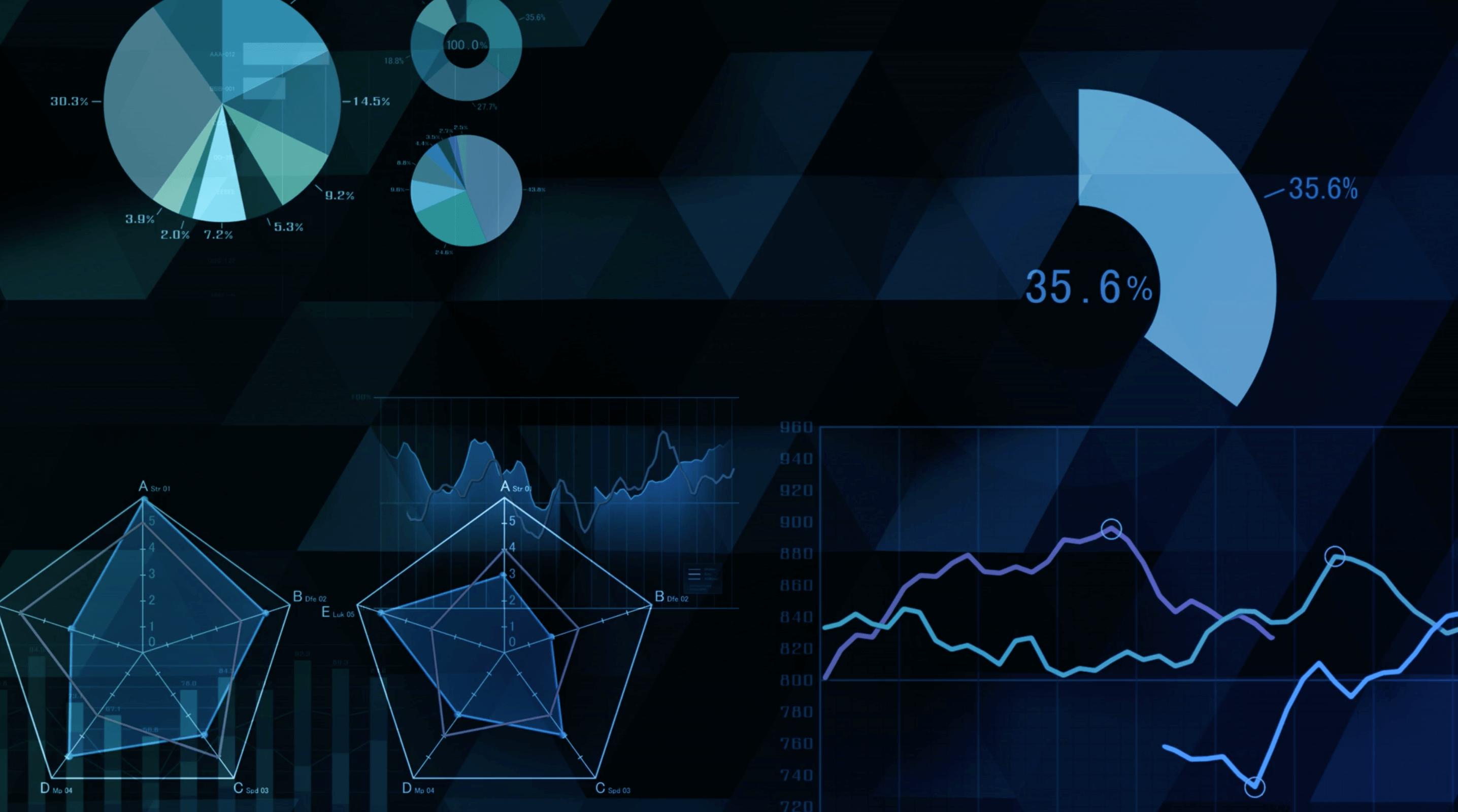 Plattformdienste