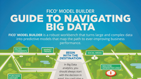 Infographic: FICO® Model Builder—Guide to Navigating Big Data