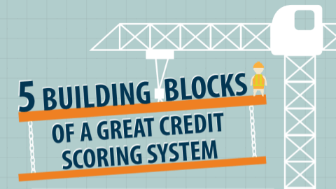 Infographic: 5 Building Blocks of a Great Scoring System