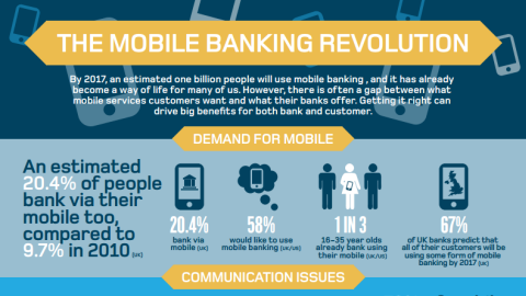 Infographic: The Mobile Banking Revolution