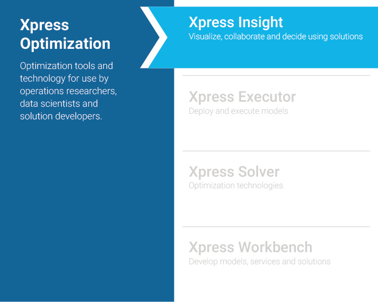 FICO<sup>®</sup> Xpress Insight