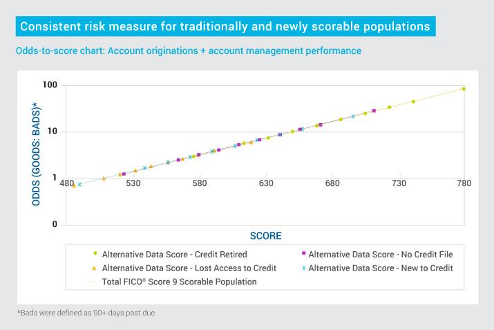 8 Consistent risk measure