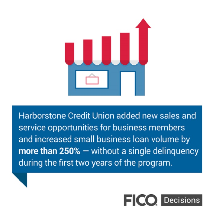 Harborstone small business graphic Streamlining Small Business Loans: Q&A with Harborstone