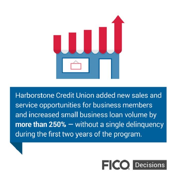 Harborstone small business graphic Streamlining Small Business Loans: Q&A with Harborstone