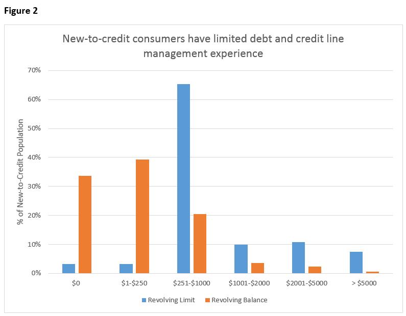 Mortgage TS Figure 2 Truth Squad: Will Weaker Scoring Criteria Create a Mortgage Surge?