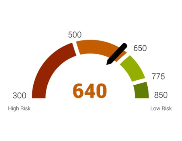 Cybersecurity risk score scale