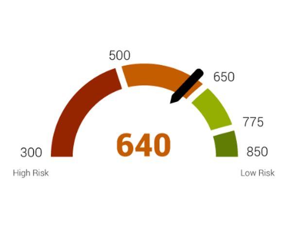 Cybersecurity risk score scale