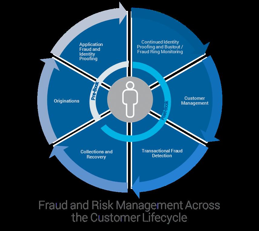 Fraud conceptual graphic