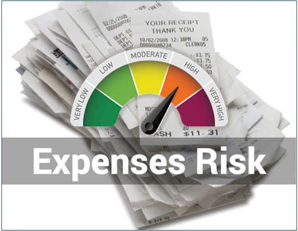 heroexpensesimage2 Expenses Fraud or Honest Mistake? Predictive Analytics Will Tell