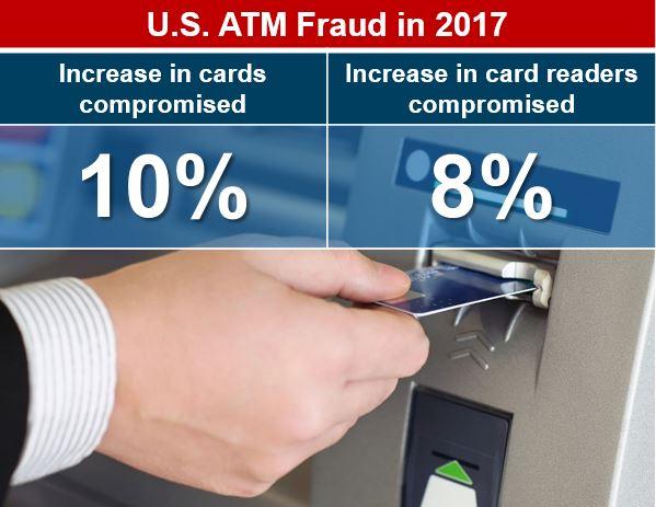 Person using ATM machine