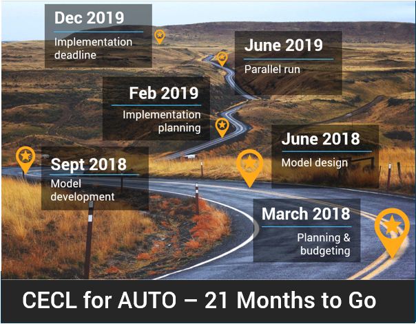 CECL for Auto - 21 Months to Go
