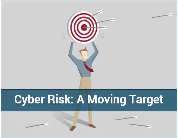Cyber Risk Measurement