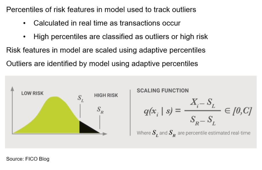 MLSC 4 Adaptive Fraud Analytics for Open Banking: Multi Layered Self Calibrating Models